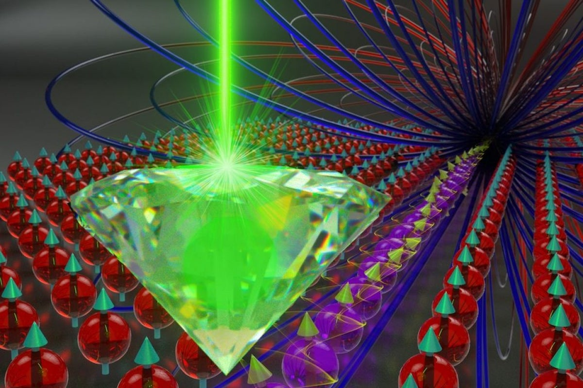 Researchers used atomic-size defects in diamonds to detect and measure magnetic fields generated by spin waves.