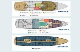 <em>La Pinta</em> Deck Plan