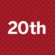 20th Reunion